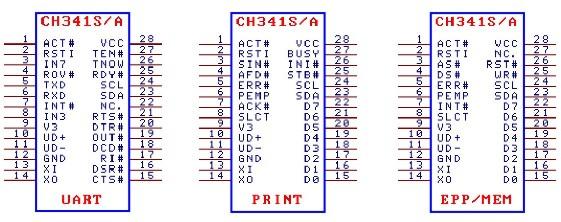 CH341A USB Interface Module DIP28